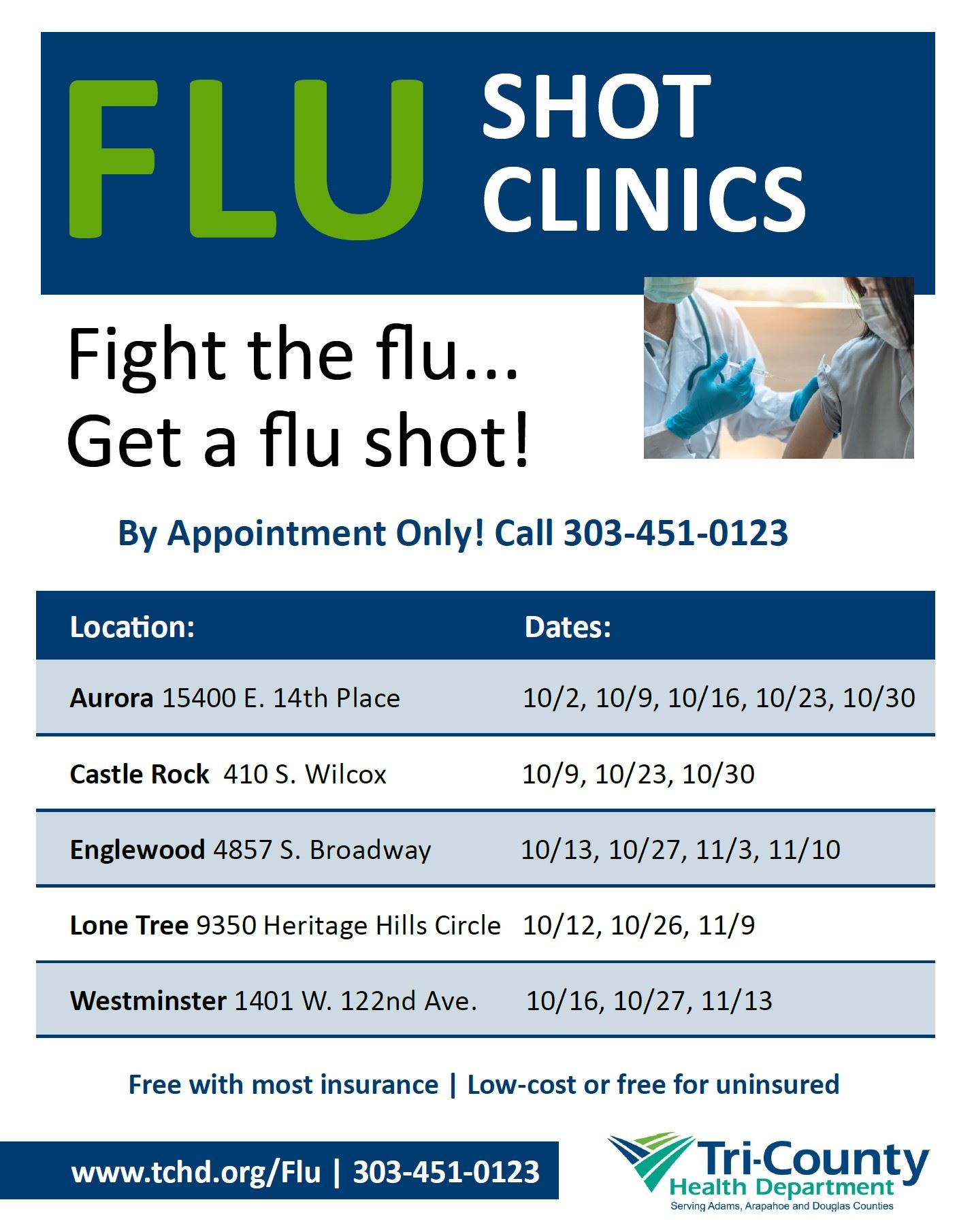 List of locations for flu shot clinics